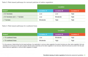 risk-pathways-for-hh